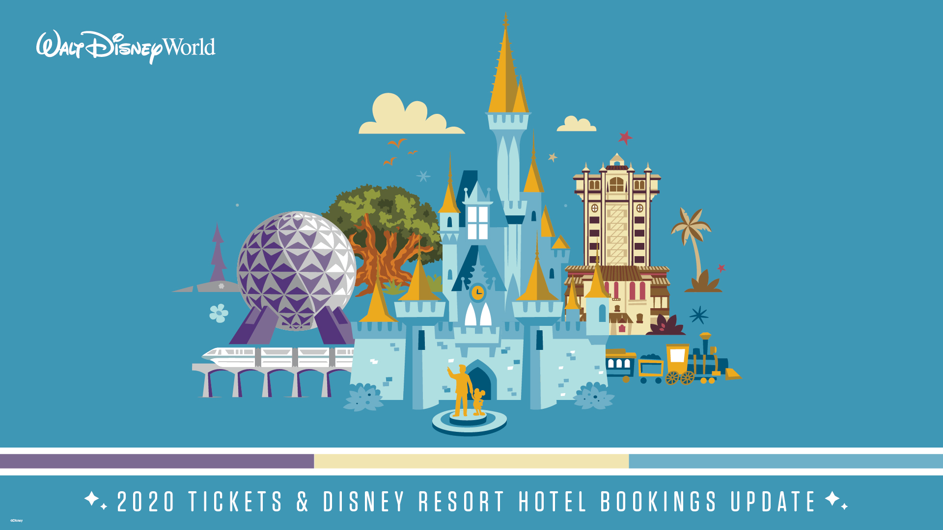 We are resuming Disney Resort hotel bookings, packages, and ticket sales for 2020 today.